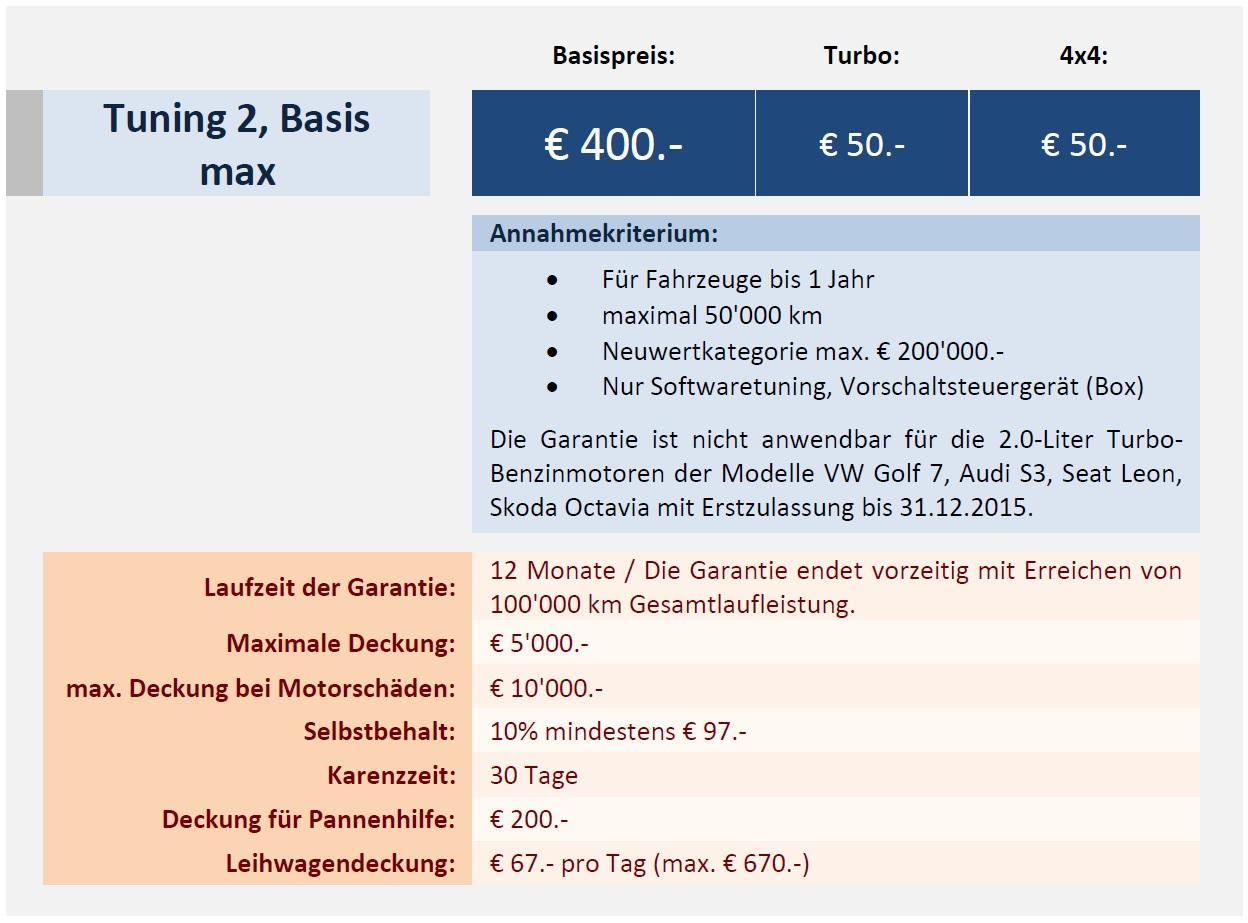 Tuning 2, Basis max Details