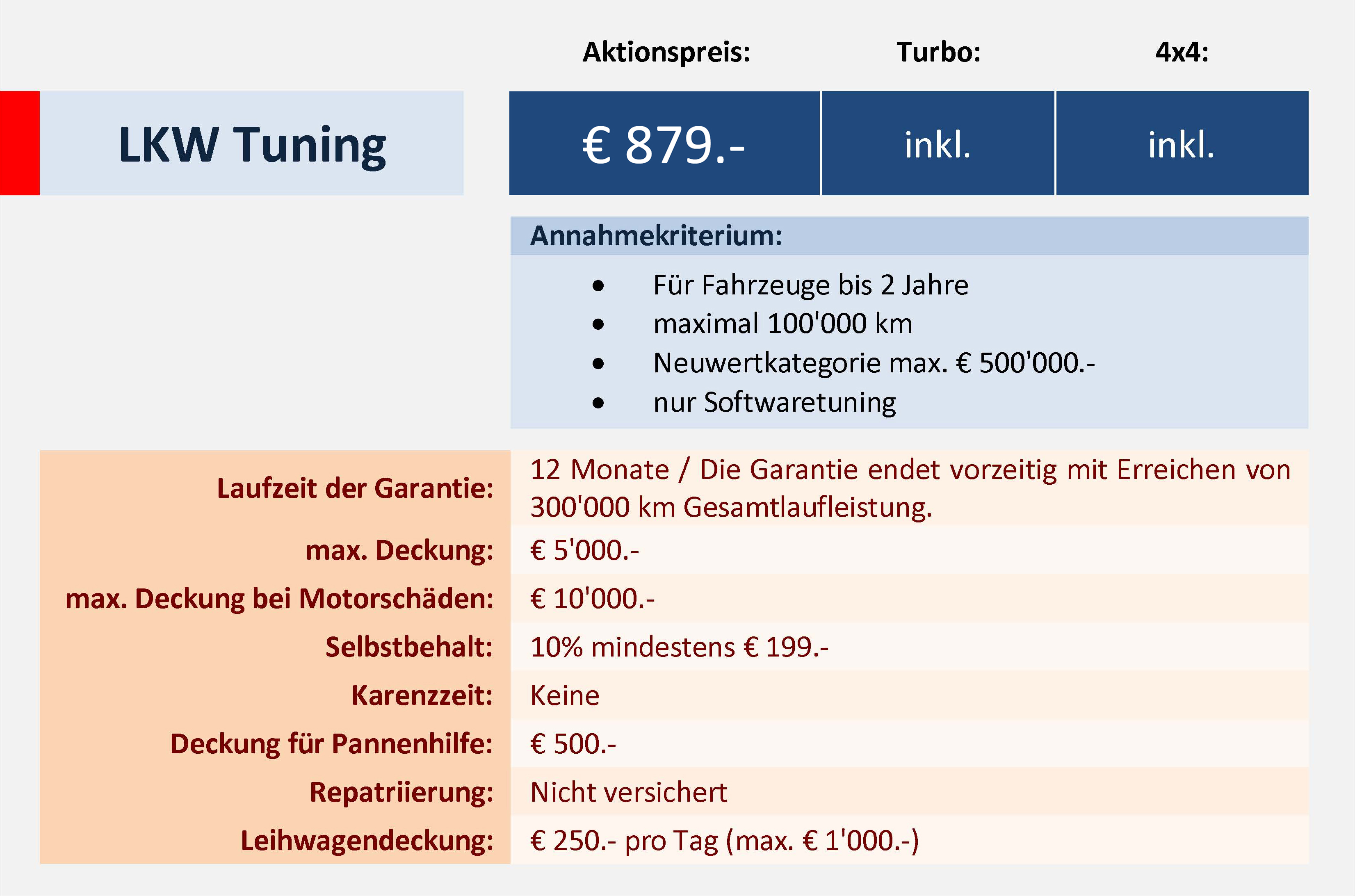 LKW Tuning Details